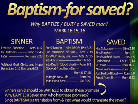 Why be Baptized? examine the scriptures